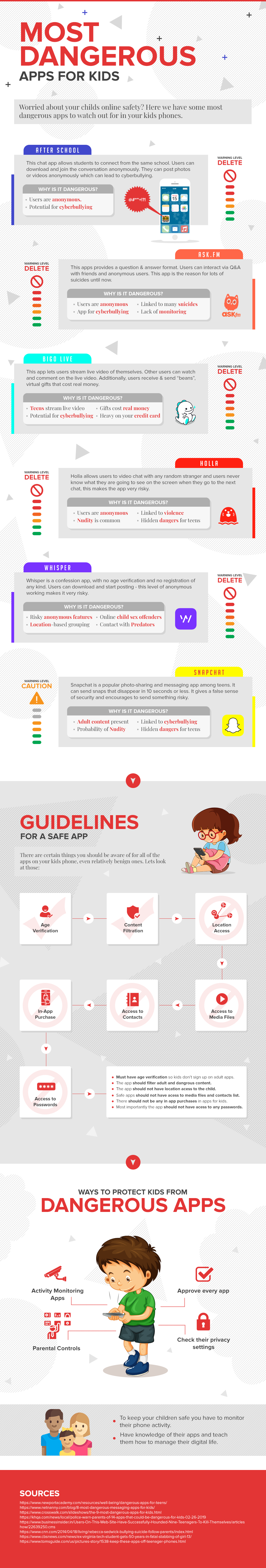 Harmful Mobile Apps for Children