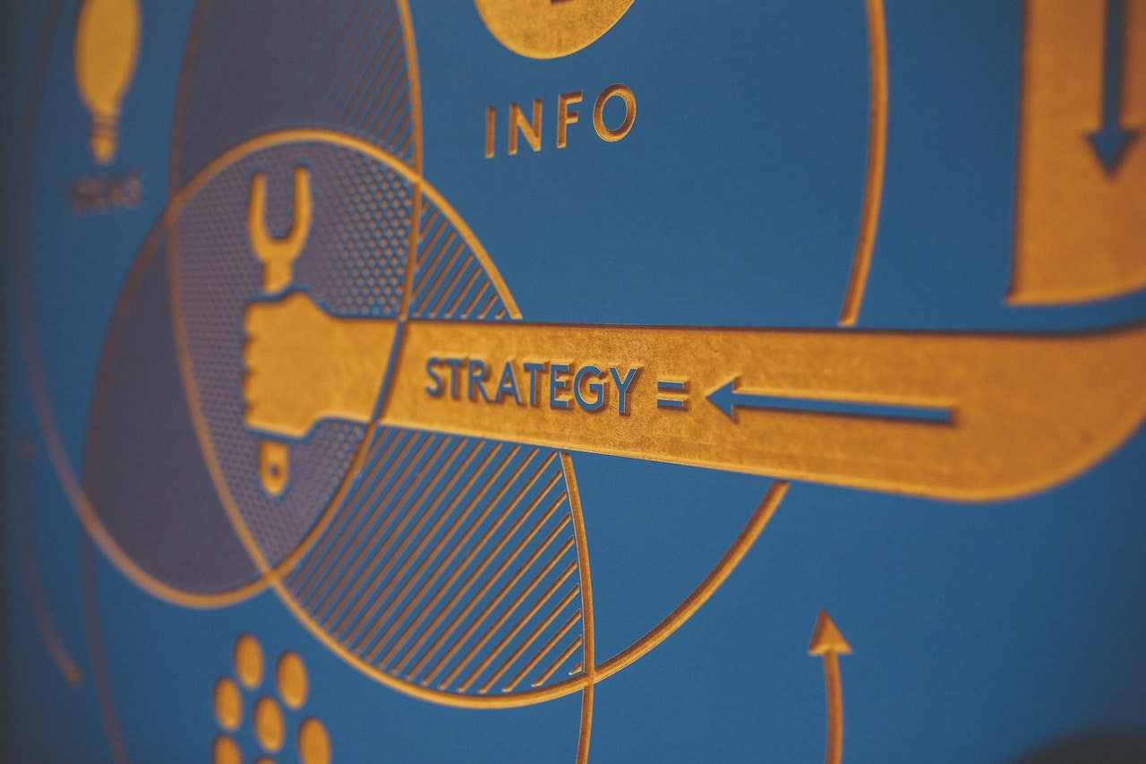 Strategy for Talent Acquisition
